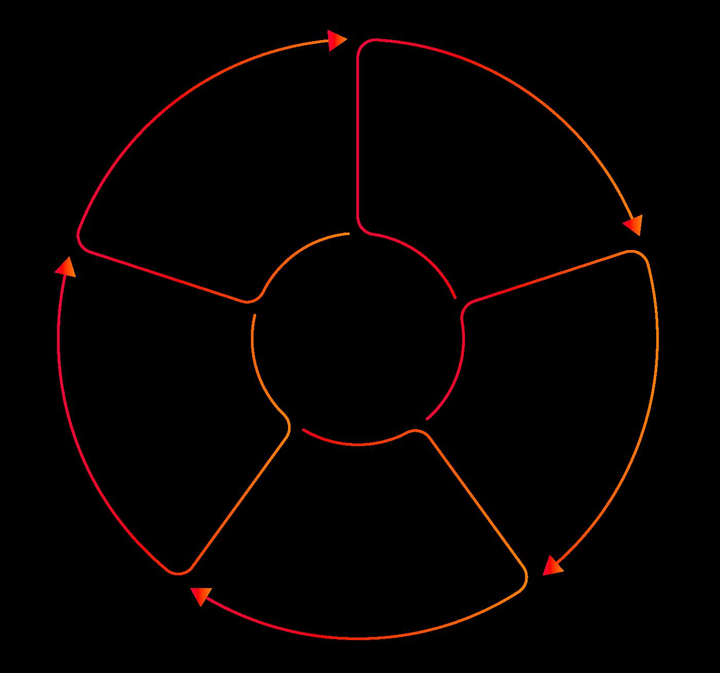 Circle-Graph